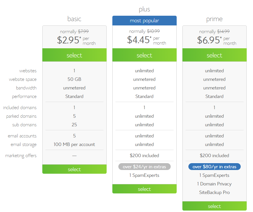 choose your bluehost hosting plan