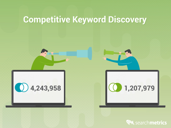 competitive keyword discovery