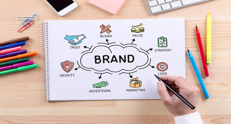 How to Start a Successful Online Branding Campaign