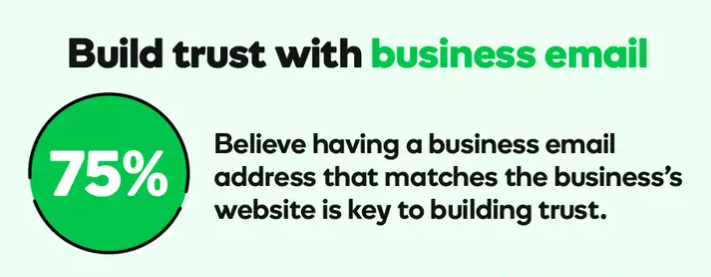 business email address benefits
