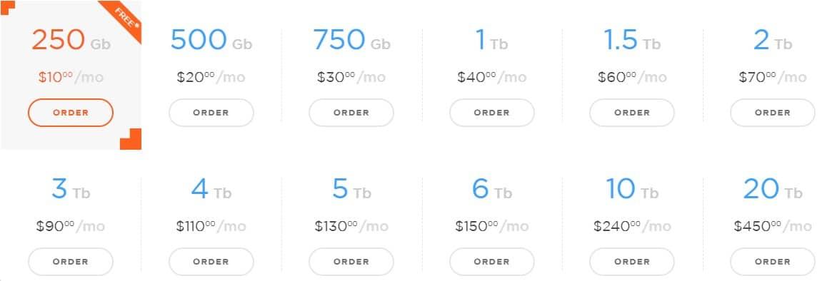 Online Backup Pricing Plan