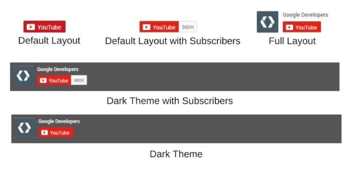 types of youtube subscribe button