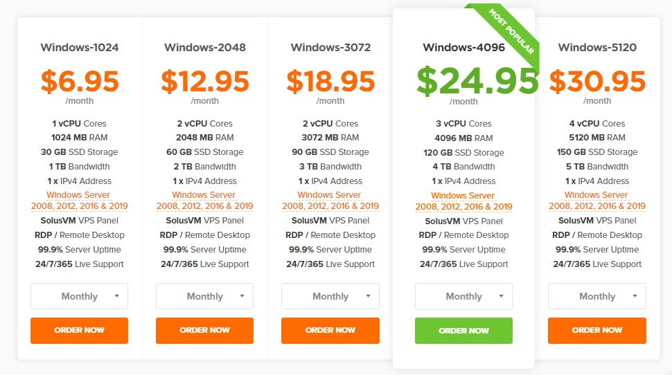 Cheap Windows VPS pricing