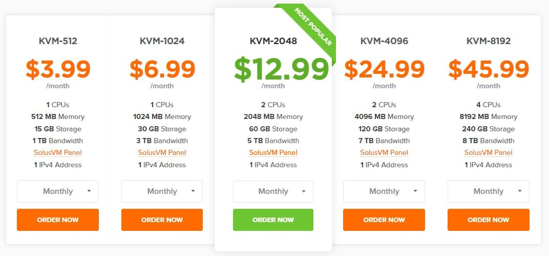 KVM VPS Pricing