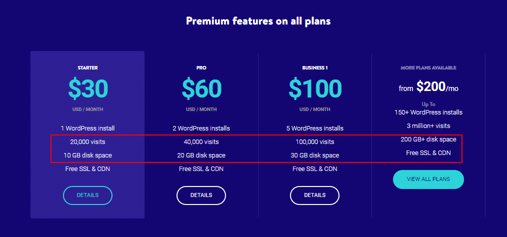 Kinsta Pricing Plan