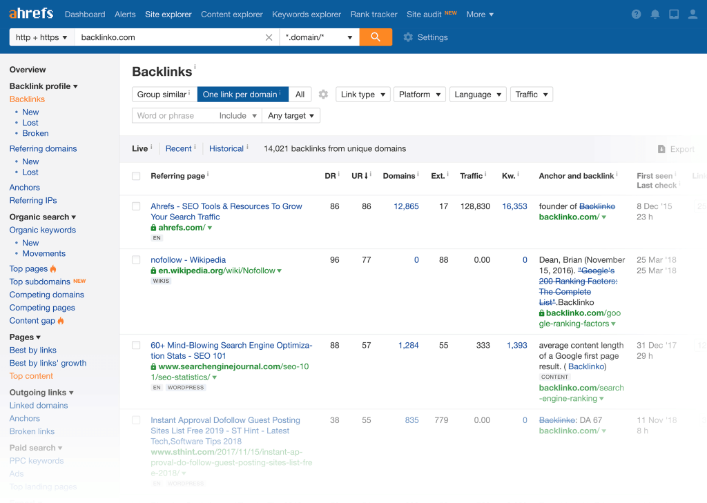 Ahrefs-interface