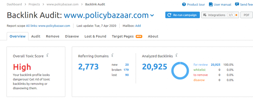 Backlink Audit Tool SEMrush