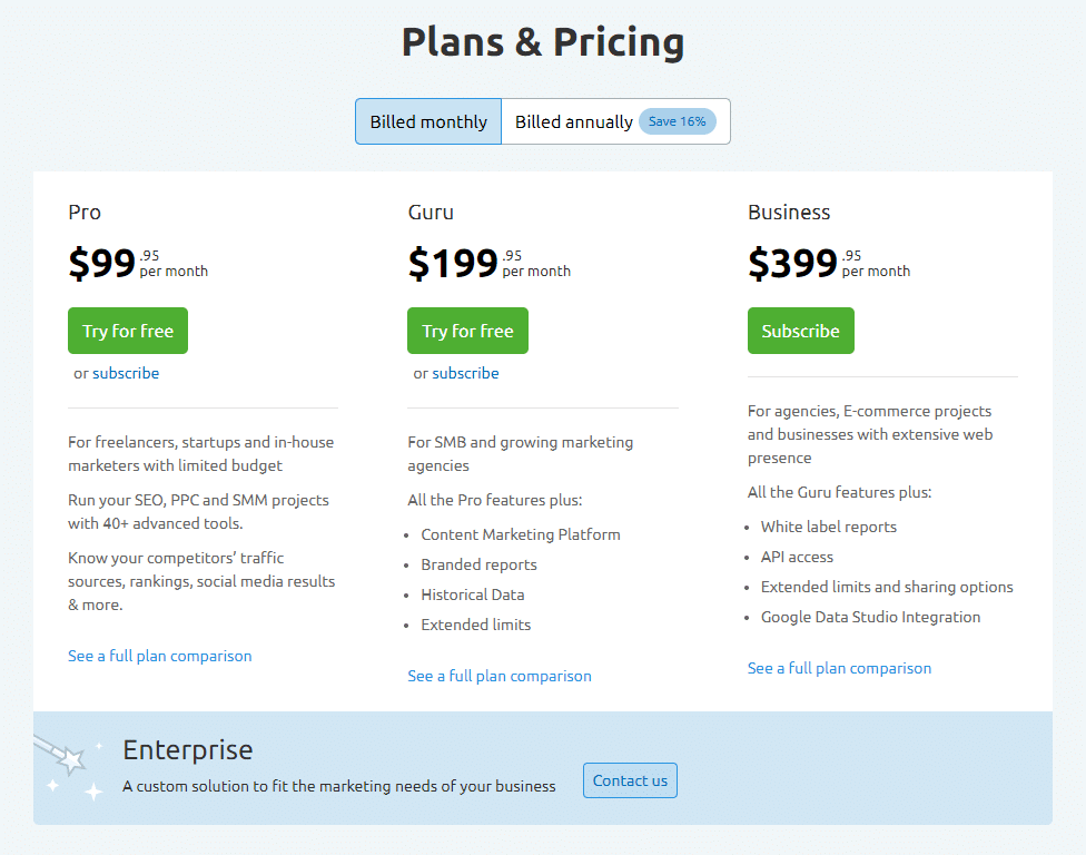 Plans Pricing SEMrush