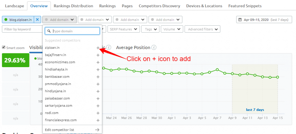 Ziploan Blog English - Position Tracking against competitor