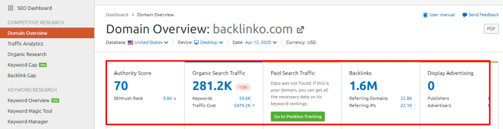 backlinko com — Domain Overview SEMrush